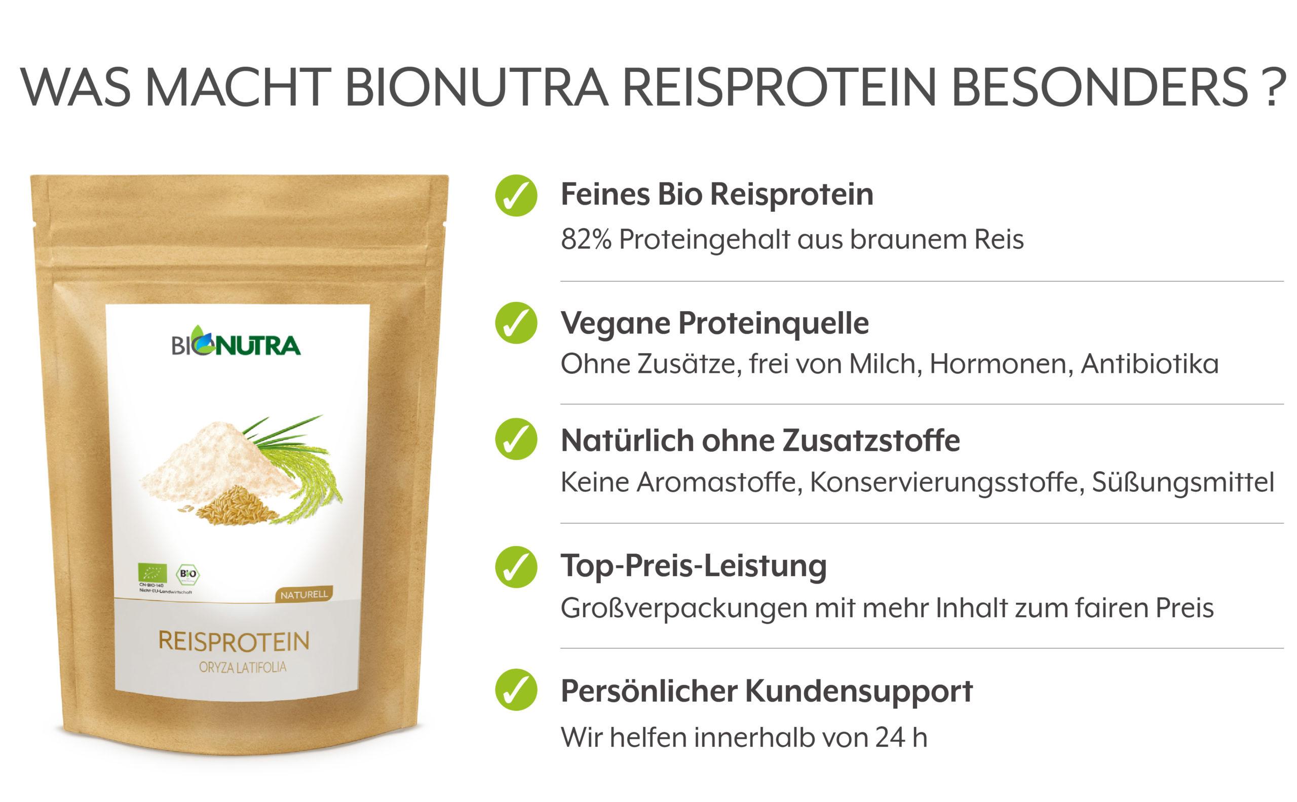 Amazon A+ KF RiceProtein-01